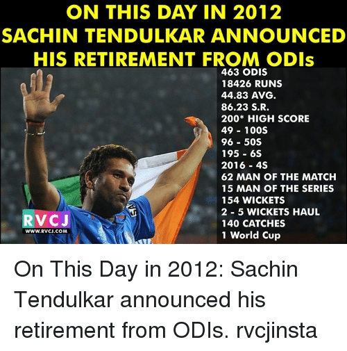Memes, World Cup, and Match: ON THIS DAY IN 2012  SACHIN TENDULKAR ANNOUNCED  HIS RETIREMENT FROM ODIs  463 ODIS  18426 RUNS  44.83 AVG  86.23 S.R.  200* HIGH SCORE  49 100S  96 50S  195 6S  2016 4S  62 MAN OF THE MATCH  15 MAN OF THE SERIES  154 WICKETS  2-5 WICKETS HAUL  RVCJ  140 CATCHES  WWW RVCJ.COM  1 World Cup On This Day in 2012: Sachin Tendulkar announced his retirement from ODIs. rvcjinsta