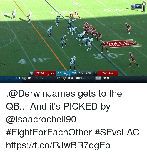 Jacksonville: ONFL  4  SF11-2) 27  29  12 JACKSONVILLE (3-11  LAC-21 29 4TH 2:39 8 2ND & 6  -LA(1-2)  4TH  NFL  NY JETS (1-3  31  FINAL .@DerwinJames gets to the QB...  And it's PICKED by @Isaacrochell90!  #FightForEachOther #SFvsLAC https://t.co/RJwBR7qgFo