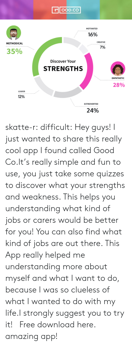 methodical: | OOD.CO   MOTIVATED  16%  CREATIVE  METHODICAL  796  35%  Discover Your  STRENGTHS  EMPATHETIC  28%  LEADER  12%  EXTROVERTED  24% skatte-r:  difficult: Hey guys! I just wanted to share this really cool app I found calledGood  Co.It's really simple and fun to use, you just take somequizzes to discover what your strengths and weakness. This helps you understanding what kind of jobs or carers would be better for you! You can also find what kind of jobs are out there. This App really helped me understanding more about myself and what I want to do, because I was so clueless of what I wanted to do with my life.I strongly suggest you to try it! Free download here. amazing app!