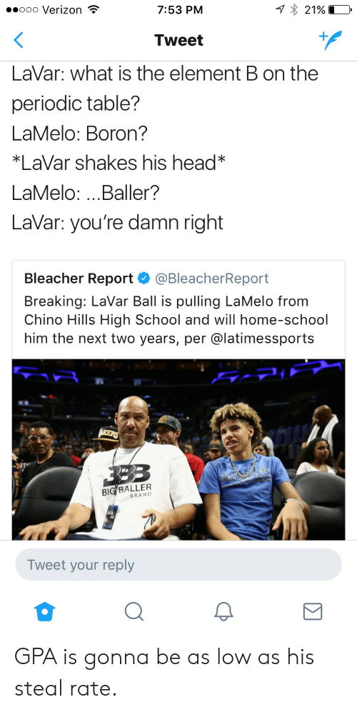 periodic table: ..ooo Verizon  7:53 PM  Tweet  LaVar: what is the element B on the  periodic table?  LaMelo: Boron?  *LaVar shakes his head*  LaMelo: ...Baller?  LaVar: you're damn right  Bleacher Report @BleacherReport  Breaking: LaVar Ball is pulling LaMelo from  Chino Hills High School and will home-school  him the next two years, per @latimessports  BIG BALLER  BRAND  Tweet your reply GPA is gonna be as low as his steal rate.