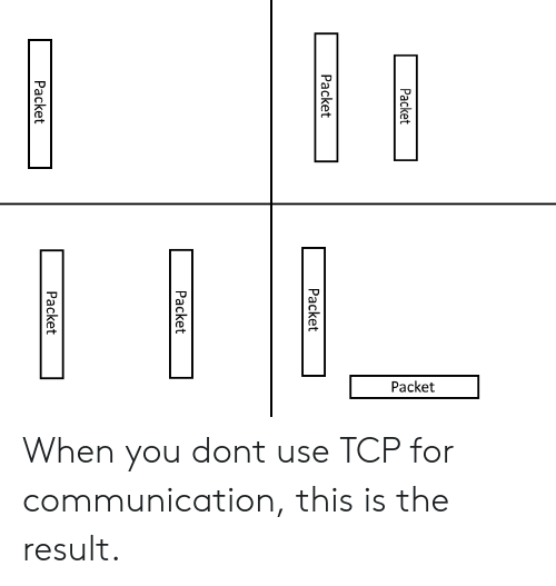 Tcp, Don, and Communication: Packet  Packet  Packet  Packet  Packet  Packet When you dont use TCP for communication, this is the result.
