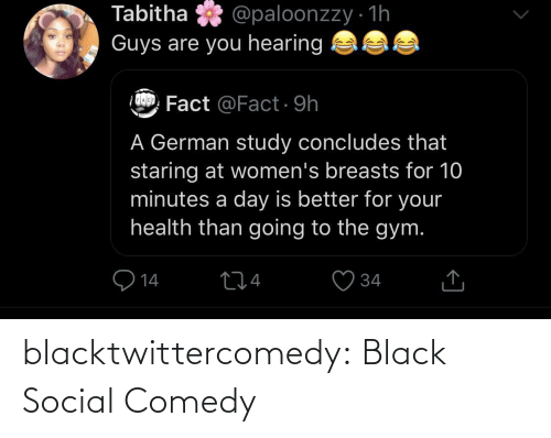 Guys Are: @paloonzzy · 1h  Guys are you hearing  Tabitha  GOR Fact @Fact · 9h  A German study concludes that  staring at women's breasts for 10  minutes a day is better for your  health than going to the gym.  O 14  274  34  <] blacktwittercomedy:  Black Social Comedy