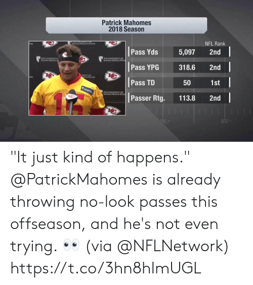 "rank: Patrick Mahomes  2018 Season  NFL Rank  KANSAS HEALTH SYSTLM  TEM  Pass Yds 5,097 2nd  寶1  THE UNIVERSITY  KANSAS HEALTH  HE UNIVERSITY OF  s HEALTH SYSTİ  Pass YPG318.6 2nd  b七  ERSITYOF  LTH SYSTEM  Pass TD  1st  50  HE UNIVERSITY OF  S HEALTH SYSTI  Passer Rtg. 113.8 2nd ""It just kind of happens.""  @PatrickMahomes is already throwing no-look passes this offseason, and he's not even trying. 👀 (via @NFLNetwork) https://t.co/3hn8hImUGL"