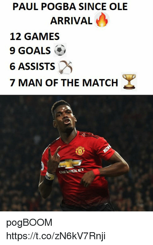 Goals, Memes, and Games: PAUL POGBA SINCE OLE  ARRIVAL  12 GAMES  9 GOALS  6 ASSISTS  7 MAN OF THE MATCH  o) pogBOOM https://t.co/zN6kV7Rnji