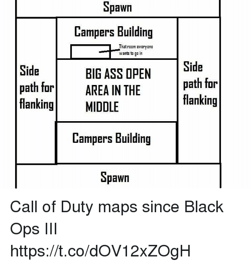 Black Ops: pawn  Campers Building  That room everyane  wants to ga in  Side  path far  flankingMIDDLE  Side  path far  flanking  BIG ASS OPEN  AREA IN THE  Campers Building  pawn Call of Duty maps since Black Ops III https://t.co/dOV12xZOgH