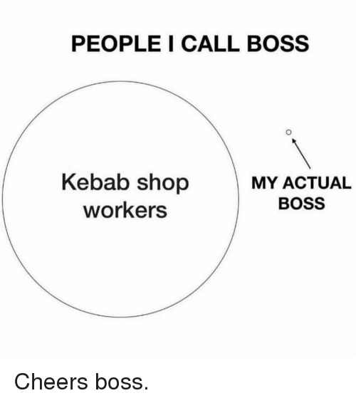 Memes, 🤖, and Cheers: PEOPLE I CALL BOSS  Kebab shop  workers  MY ACTUAL  BOSS Cheers boss.