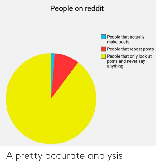 Posts: People on reddit  People that actually  make posts  People that repost posts  |People that only look at  posts and never say  anything. A pretty accurate analysis