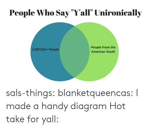 "Tumblr, American, and Blog: People Who Say ""Yall"" Unironically  People From the  American South  LGBTQIA+ People sals-things:  blanketqueencas:  I made a handy diagram  Hot take for yall:"