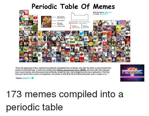 posterization: Periodic Table Of Memes  Made By Kyprex, @kyprex1  & Loomy, @LoomyYT  The Innet  4  0Meme Number/  Meme Atomic No.  Lenny Face  YouTube  Image Of Meme  →  Increase in Electromemetivity  Increase In Reactivity  Shortened  Abbreviation  Big Smoke  Your Morm  Increase In  Increase In  Radioactivity and  Meme Atomic Radius  nceited Reaction  l Meme Name  ffective Meme  Nuclear Charge  4647  deal  miG  Ch  Te  BigMan Tyrone  Thinking Emoji yrocynical  Comic Sans  Twitter  azyTown  Catch Me Outside  MLG  26가 .  This is  The L  Tears Of Jey Emoji Hen  Pokemon GO  PG Rating  mpacts  Yeah Boi  Impact Font  Bot  107  109  112  119  Super Stussy Bill  126  129  139  145  147  Ayy Lmao  My Nama Jetr  Dancing Kid  DbeSht  Neon Cat  Dabbing Emoji  Breath In Boi  Backpack Kid  from  From the beginning of time, mankind invented this impalpable force of banter. One after the other, as they formed from  clouds of interstellar gas, a noble man plotted these Memes (pronounced /mi:m/. MEEM), and soon after time elapsed,  more recent memes were discovered and artificially created by man, more dangerous and more radioactive. Print this  onto your wall to feel a sense of recognition, one similar to that 86 by 56 inch Minecraft poster with a creeper on it  more recent memes were discovered and artifliciese emes (eronounced/mim MEEM, and soon aftere re  TABLE  Kyprex, @kyprex1