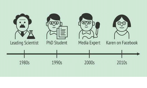Phd Student: PhD Student  Media Expert  Leading Scientist  Karen on Facebook  1980s  1990s  2000s  2010s