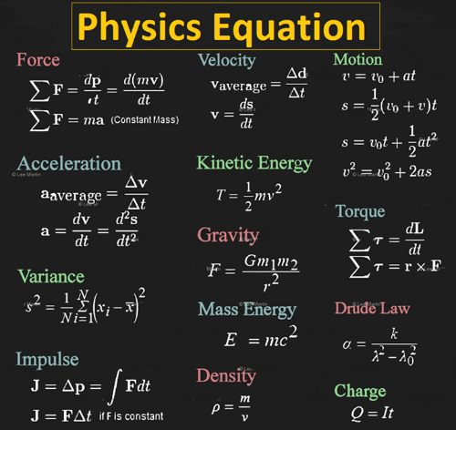 torque: Physics Equation  Force  Motion  Velocity  Ad vo at  dp d(mv)  Vaverage  At  dt  it  ds  ma (Constant Mass)  v  dt  vot -at  Kinetic Energy +2as  Acceleration  aaverage  mv  At  Torque  dv  dL  Gravity  dt  dt2  Gm 1 m 2  Variance  Drude Law  Mass Energy  Ni-1  mic  Impulse  Density  Fdt  Charge  It  J FAt if F is constant