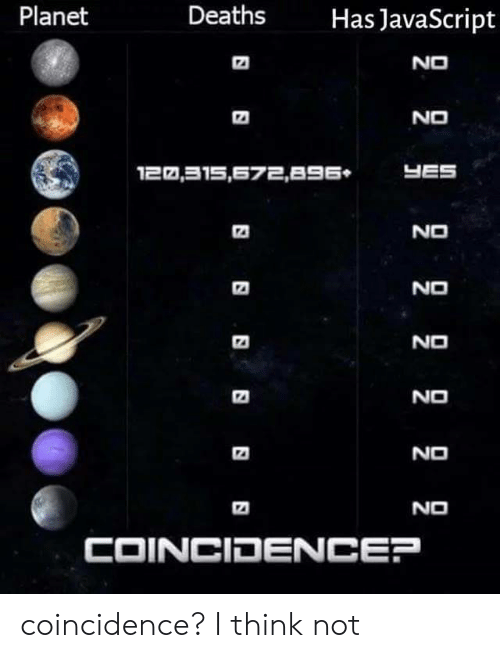 Coincidence, Deaths, and Javascript: Planet  Deaths  Has JavaScript  NO  NO  NO  NO  NO  NO  NO  COINCIDENCEP coincidence? I think not