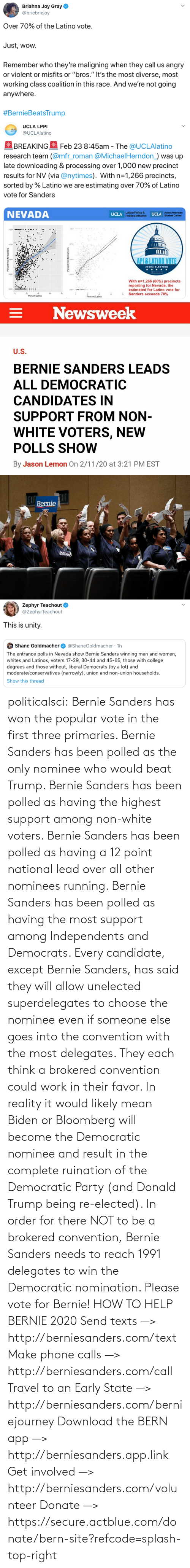 beat: politicalsci: Bernie Sanders has won the popular vote in the first three primaries. Bernie Sanders has  been polled as the only nominee who would beat Trump. Bernie Sanders  has been polled as having the highest support among non-white voters.  Bernie Sanders has been polled as having a 12 point national lead over  all other nominees running. Bernie Sanders has been polled as having the most support among Independents and Democrats.  Every candidate, except Bernie Sanders, has said they will allow  unelected superdelegates to choose the nominee even if someone else goes  into the convention with the most delegates. They each think a brokered  convention could work in their favor. In  reality it would likely mean Biden or Bloomberg will become the  Democratic nominee and result in the complete ruination of the  Democratic Party (and Donald Trump being re-elected). In order for there  NOT to be a brokered  convention, Bernie Sanders needs to reach 1991 delegates to win the  Democratic  nomination. Please vote for Bernie!  HOW TO HELP BERNIE 2020 Send texts —> http://berniesanders.com/text  Make phone calls —> http://berniesanders.com/call  Travel to an Early State —> http://berniesanders.com/berniejourney  Download the BERN app —> http://berniesanders.app.link  Get involved —> http://berniesanders.com/volunteer Donate —> https://secure.actblue.com/donate/bern-site?refcode=splash-top-right