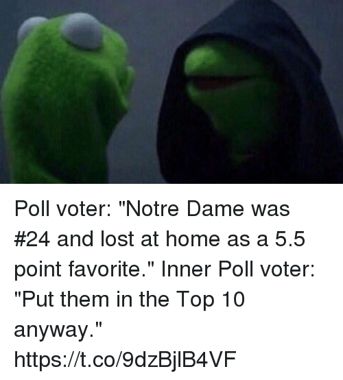 """Dames: Poll voter: """"Notre Dame was #24 and lost at home as a 5.5 point favorite.""""  Inner Poll voter: """"Put them in the Top 10 anyway."""" https://t.co/9dzBjlB4VF"""
