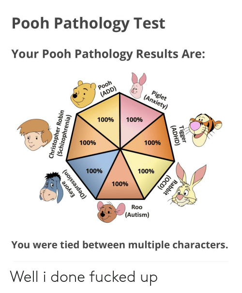 Pooh Pathology Test Your Pooh Pathology Results Are Pooh ADD