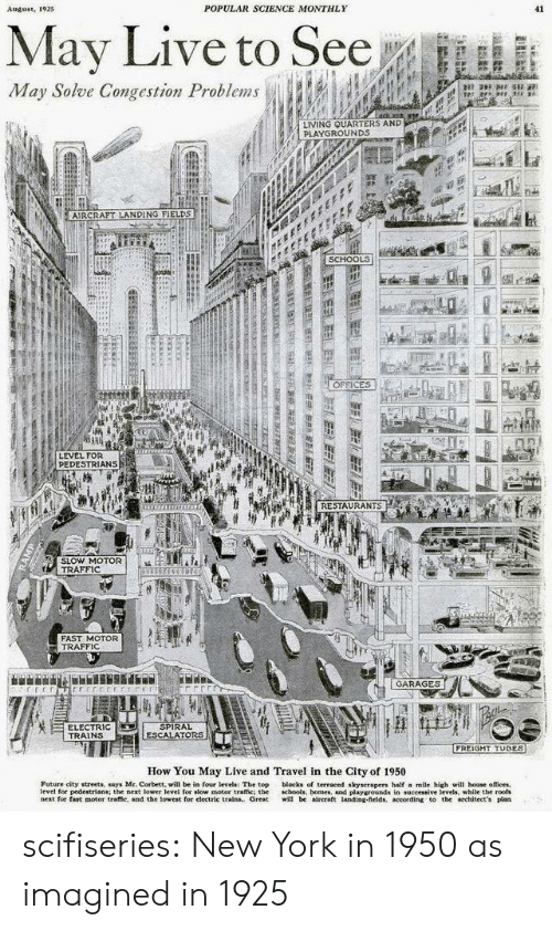 august: POPULAR SCIENCE MONTHLY  41  August, 1925  May Live to See  May Solve Congestion Problems  LIVING QUARTERS AND  PLAYGROUNDS  AIRCRAPT LANDING FIELDS  SCHOOLS  OFFICES  LEVEL FOR  PEDESTRIANS  RESTAURANTS  SLOW MOTOR  TRAFFIC  FAST MOTOR  TRAFFIC  GARAGES  SPIRAL  ESCALATORS  ELECTRIC  TRAINS  FREIGHT TUBES  How You May Live and Travel in the City of 1950  Future city streets, says Mr. Corbett, will be in four levels: The top  level for pedestrians; the next lower level for slow motor traffic: the  next for fast motor traffie, and the lowest for electric trains. Great  blocks of terraced skyscrapers half a mile high will hoase offices  chools, homes, and playgrounds in successive levels, while the roofs  will be aireraft landing-fields, according to the architect's plan  L  ERLEELELEBL EEE  RAMP scifiseries:  New York in 1950 as imagined in 1925