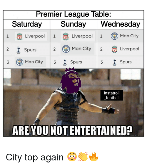 Entertained: Premier League Table:  Saturday  Sunday Wednesday  Liverpool | 1  Man City2Liverpool  Liverpool | 1 寡Liverpo  G ) Man Ci  1  1  Spurs  3 ) Man City | 3 Spurs  3 Spurs  instatroll  _football  ARE YOU NOT ENTERTAINED? City top again 😳👏🔥