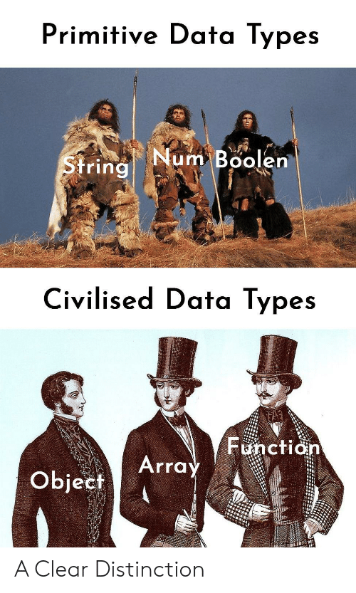 array: Primitive Data Types  String Num Boolen  Civilised Data Types  Function  Array  Object A Clear Distinction