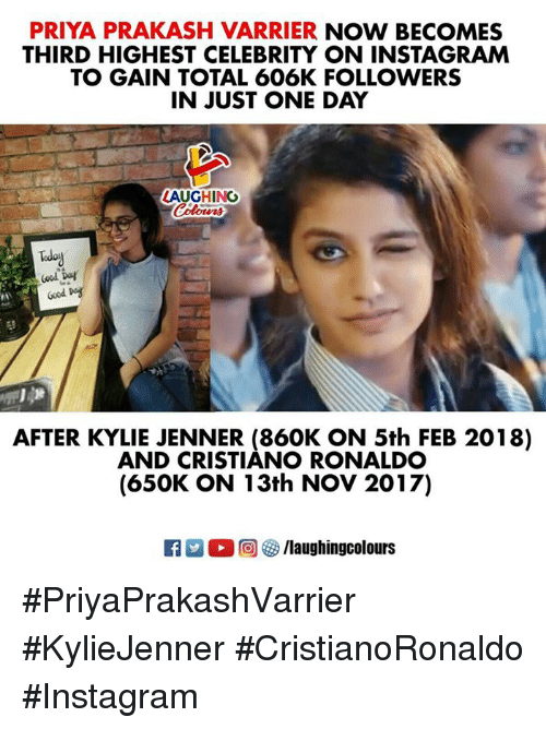 Cristiano Ronaldo, Instagram, and Kylie Jenner: PRIYA PRAKASH VARRIER NOW BECOMES  THIRD HIGHEST CELEBRITY ON INSTAGRAM  TO GAIN TOTAL 606K FOLLOWERS  IN JUST ONE DAY  LAUGHING  Good Da  AFTER KYLIE JENNER (860K ON 5th FEB 2018)  AND CRISTIANO RONALDO  (650K ON 13th NOV 2017)  R  。回參/laughingcolours #PriyaPrakashVarrier #KylieJenner  #CristianoRonaldo #Instagram