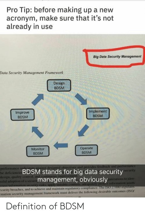 Stands: Pro Tip: before making up a new  acronym, make sure that it's not  already in use  Big Data Security Management  Data Security Management Framework  Design  BDSM  Implement  Improve  BDSM  BDSM  1.  Operate  BDSM  Monitor  BDSM  performance indiriton against designed ohiectives and provides feedback and performance  The deficiencie BDSM stands for big data security  design, quality control, and cont  ful adoption of a securitmanagement, obviously  e information security risks, apply sutable controls adequately pront information assets  ecurity breaches, and to achieve and maintain regulatory compliance. The ISO 27000 suputaites  mation security management framework must deliver the following desirable outcomes (ISO/  security  ganizations to iden- Definition of BDSM