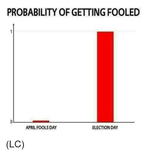 Memes, April Fools, and April Fools Day: PROBABILITY OF GETTING FOOLED  APRIL FOOLS DAY  ELECTION DAY (LC)
