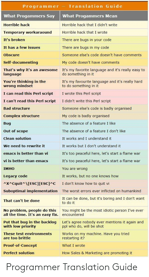 guide: Programmer Translation Guide