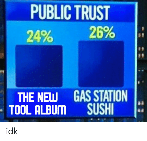 🐣 25+ Best Memes About New Tool Album | New Tool Album Memes