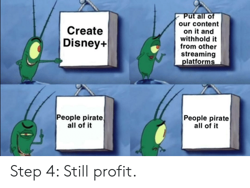 Disney, Content, and Pirate: Put all of  our content  Create  on it and  withhold it  from other  Disney+  streaming  platforms  People pirate  all of it  People pirate  all of it Step 4: Still profit.