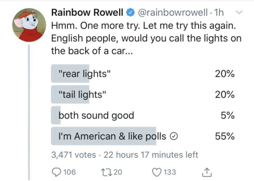 """American, Good, and Rainbow: Rainbow Rowell  @rainbowrowell 1h  Hmm. One more try. Let me try this again.  English people, would you call the lights on  the back of a car...  """"rear lights""""  20%  """"tail lights""""  20%  both sound good  5%  I'm American & like polls  55%  3,471 votes 22 hours 17 minutes left  t220  106  133"""