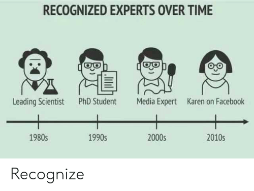 Phd Student: RECOGNIZED EXPERTS OVER TIME  Leading Scientist  PhD Student  Media Expert  Karen on Facebook  1980s  2000s  1990s  2010s Recognize