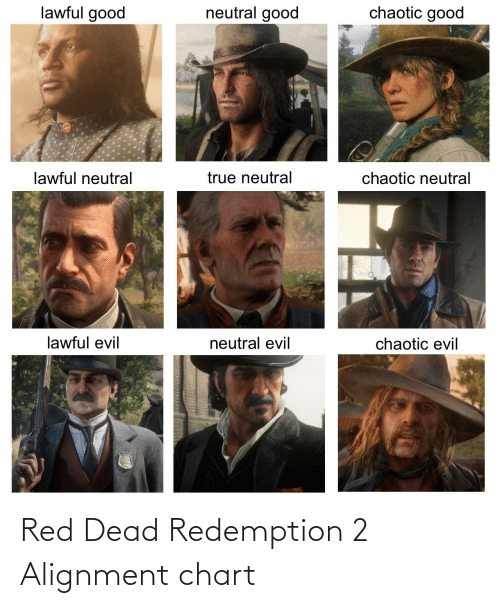 red dead: Red Dead Redemption 2 Alignment chart