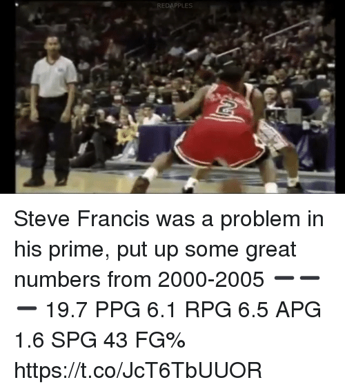 Memes, Steve Francis, and 🤖: REDAPPLES Steve Francis was a problem in his prime, put up some great numbers from 2000-2005 ➖➖➖ 19.7 PPG 6.1 RPG 6.5 APG 1.6 SPG 43 FG% https://t.co/JcT6TbUUOR