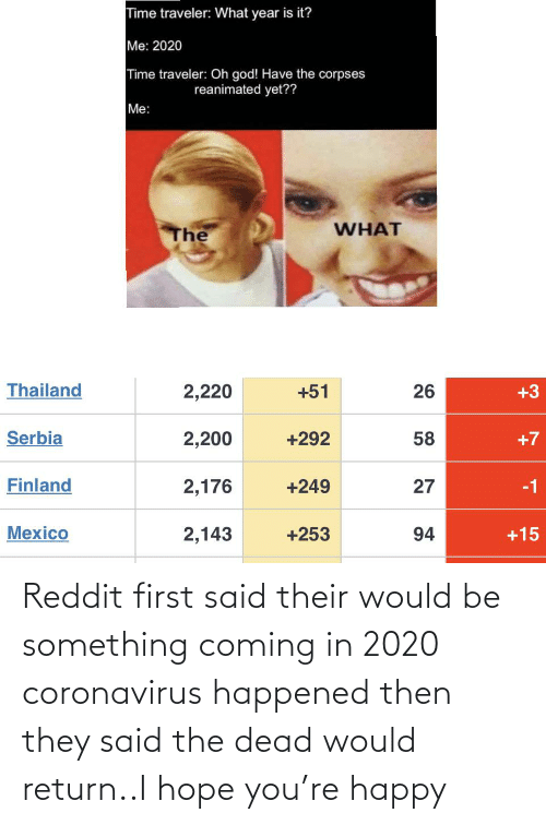 Coming In: Reddit first said their would be something coming in 2020 coronavirus happened then they said the dead would return..I hope you're happy