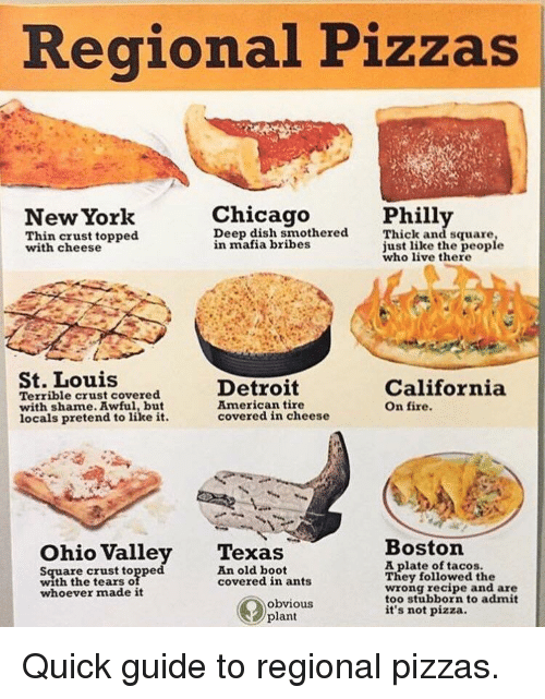 Topped: Regional Pizzas  New York  Chicago  Philly  Thin crust topped  with cheese  Peepadiahsmethered ich and e naarsi,  Thick and square  ust like the people  who live there  in mafia bribes  St. Louis  Terrible crust covered  with shame. Awful, but  locals pretend to likeit  Detroit  American tire  covered in cheese  California  On fire.  Ohio Valley Texas  Boston  Square crust topped  with the tearso  whoever made it  A plate of tacos.  They followed the  wrong recipe and are  too stubborn to admit  it's not pizza.  An old boot  covered in ants  obvious  plant Quick guide to regional pizzas.