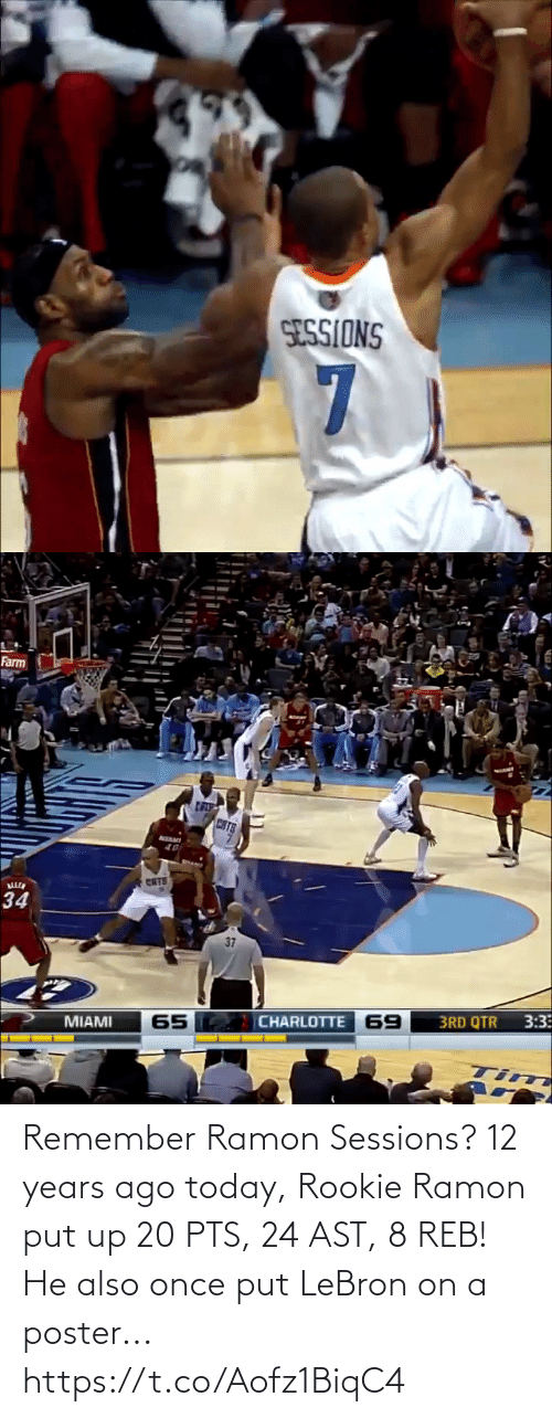 ast: Remember Ramon Sessions?  12 years ago today, Rookie Ramon put up 20 PTS, 24 AST, 8 REB!   He also once put LeBron on a poster... https://t.co/Aofz1BiqC4