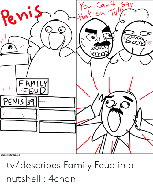 Rent FAMILY PENIS You Can't TV! On Tv Describes Family Feud