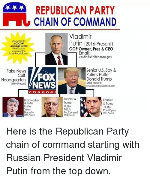 REPUBLICAN PARTY CHAIN OF COMMAND Vladimir MOSCOW Language