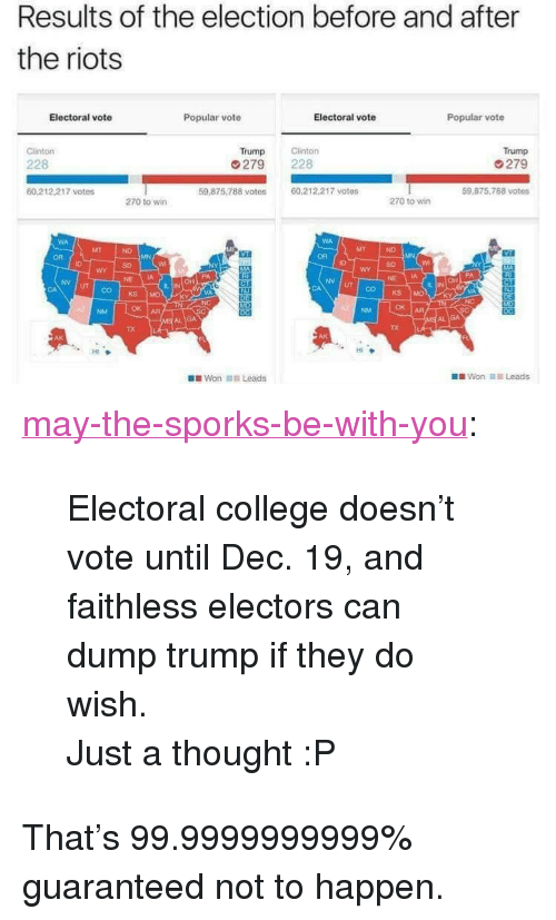 """Clinton Trump: Results of the election before and after  the riots  Electoral vote  Popular vote  Electoral vote  Popular vote  Clinton  Trump  279  59 875,788 votes  Trump  228  279 228  60.212.217 votes  59.875.788 votes  60.212.217 votes  270 to wirn  270 to wir  MT  OR  SD  SD  NE IA  NV UT  NV  UT  VA  OK AR  TX  TX  HI  Won 11.1 Leads <p><a href=""""http://may-the-sporks-be-with-you.tumblr.com/post/153107737667/electoral-college-doesnt-vote-until-dec-19-and"""" class=""""tumblr_blog"""">may-the-sporks-be-with-you</a>:</p> <blockquote> <p>Electoral college doesn't vote until Dec. 19, and faithless electors can dump trump if they do wish.</p> <p>Just a thought :P</p> </blockquote> <p>That's 99.9999999999% guaranteed not to happen.</p>"""