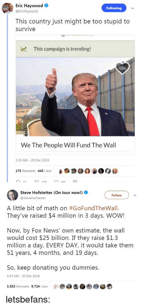 Too Stupid: ric HaywoO  Following  @EricHaywood  This country just might be too stupid to  survive  This campaign is trending!  48k  We The People Will Fund The Wall  1:10 AM - 20 Dec 2018  175 Retweets 445 Likes   Steve Hofstetter (On tour now!)  @SteveHofstetter  Followv  A little bit of math on #GoFundTheWall.  They've raised $4 million in 3 days. WOW!  Now, by Fox News' own estimate, the wall  would cost $25 billion. If they raise $1.3  million a day, EVERY DAY, it would take them  51 years, 4 months, and 19 days.  So, keep donating you dummies.  5:34 AM- 20 Dec 2018  3,502 Retweets 9,724 Likes letsbefans: