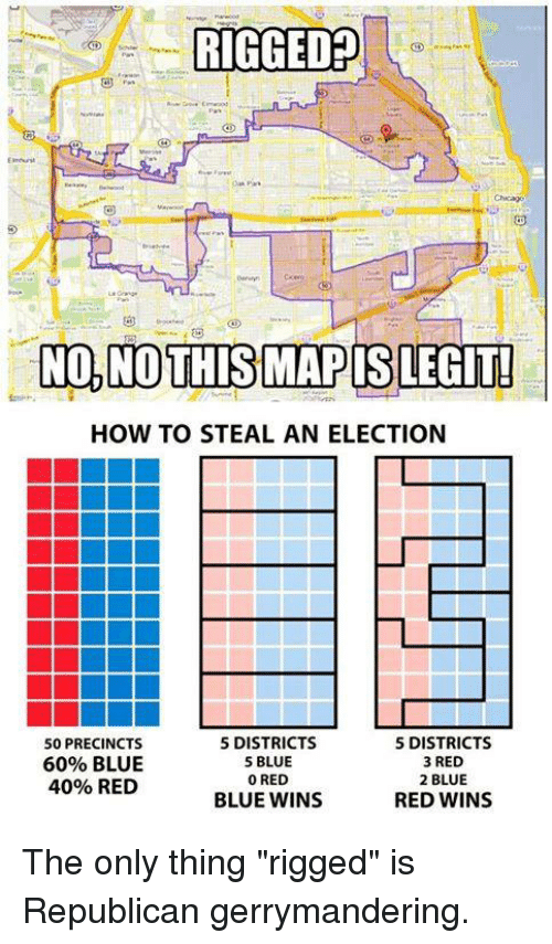 "How To Steal: RIGGED  NO, NO THIS MAP  HOW TO STEAL AN ELECTION  5 DISTRICTS  5 DISTRICTS  50 PRECINCTS  60% BLUE  5 BLUE  3 RED  2 BLUE  0 RED  40% RED  BLUE WINS  RED WINS The only thing ""rigged"" is Republican gerrymandering."