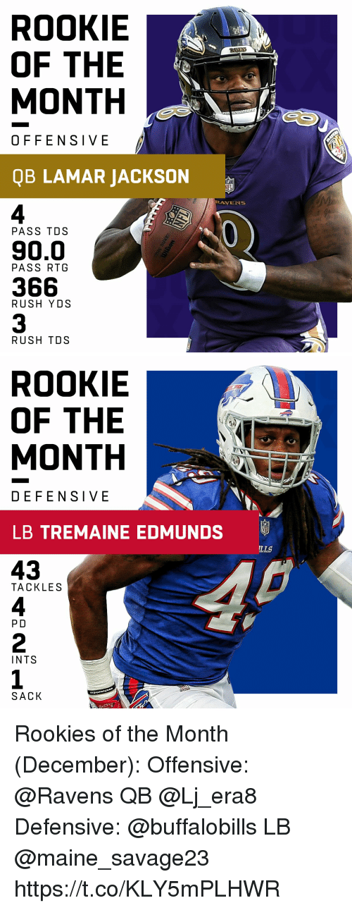 lls: ROOKIE  OF THE  MONTH  RAVENS  OFFENSIVE  QB LAMAR JACKSON  4  90.0  366  3  AVENS  PASS TDS  PASS RTG  RUSH YDS  RUSH TDS   ROOKIE  OF THE  MONTH  DEFENSIVE  LB TREMAINE EDMUNDS  43  4  2  1  :9  LLS  TACKLES  P D  INTS  SACK Rookies of the Month (December):  Offensive: @Ravens QB @Lj_era8  Defensive: @buffalobills LB @maine_savage23 https://t.co/KLY5mPLHWR