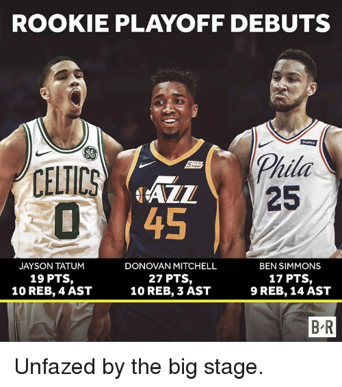 Donovan, Big, and Ast: ROOKIE PLAYOFF DEBUTS  CELTICE  0  Phila  25  45  JAYSON TATUM  19 PTS,  10 REB, 4 AST  DONOVAN MITCHELL  27 PTS,  10 REB, 3 AST  BEN SIMMONS  17 PTS,  9REB, 14 AST  B R Unfazed by the big stage.