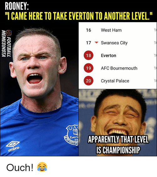 "crystal palace: ROONEY  CAME HERE TO TAKE EVERTON TO ANOTHER LEVEL.""  16 West Ham  17 ▼ Swansea City  18  Everton  19 AFC Boumemouth  AFC Bournemouth  20  Crystal Palace  ARENY HAT LEVEL  IS CHAMPIONSHIP  Evert  umbro Ouch! 😂"