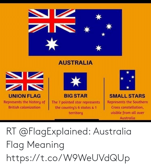 Australia: RT @FlagExpIained: Australia Flag Meaning https://t.co/W9WeUVdQUp