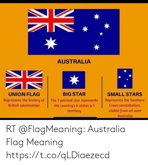 Australia: RT @FlagMeaning: Australia Flag Meaning https://t.co/qLDiaezecd