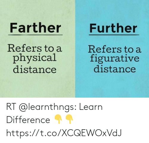 Learn: RT @learnthngs: Learn Difference 👇👇 https://t.co/XCQEWOxVdJ