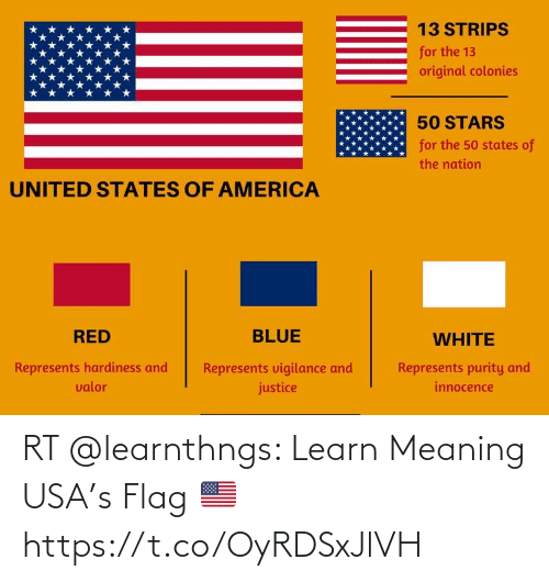 Learn: RT @learnthngs: Learn Meaning  USA's Flag 🇺🇸 https://t.co/OyRDSxJlVH