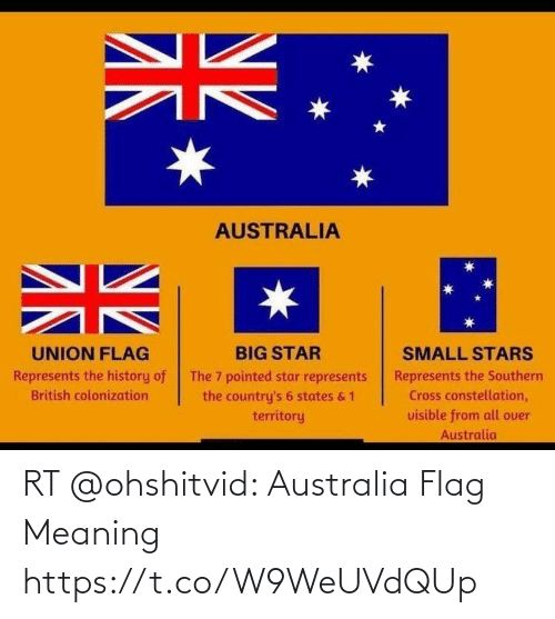 Australia: RT @ohshitvid: Australia Flag Meaning https://t.co/W9WeUVdQUp