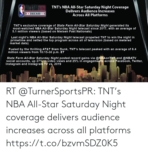 nba all star: RT @TurnerSportsPR: TNT's NBA All-Star Saturday Night coverage delivers audience increases across all platforms https://t.co/bzvmSDZ0K5