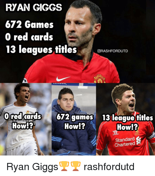 Giggly: RYAN GIGGS  672 Games  0 red cards  13 leagues titles  GORASHFORDUTD  0 red cards  672 games 13 league titles  How?  How!?  How!?  LEC,  Standard Ryan Giggs🏆🏆 rashfordutd